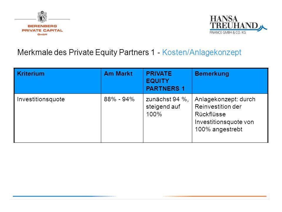 Merkmale des Private Equity Partners 1 - Kosten/Anlagekonzept