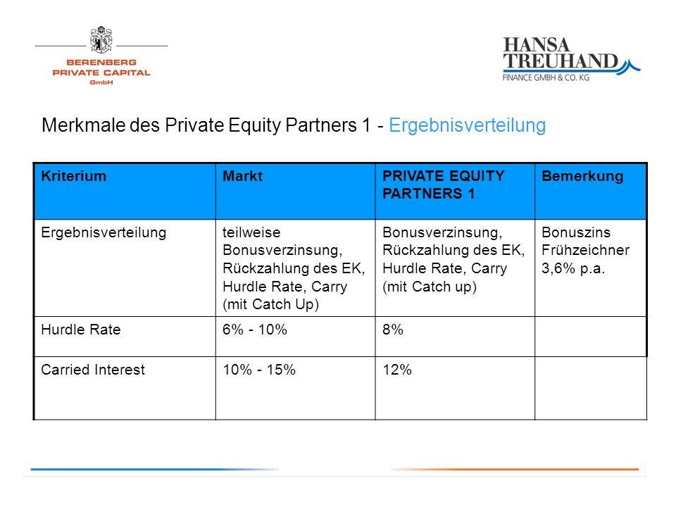 Merkmale des Private Equity Partners 1 - Ergebnisverteilung
