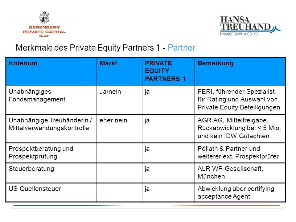 Merkmale des Private Equity Partners 1 - Partner