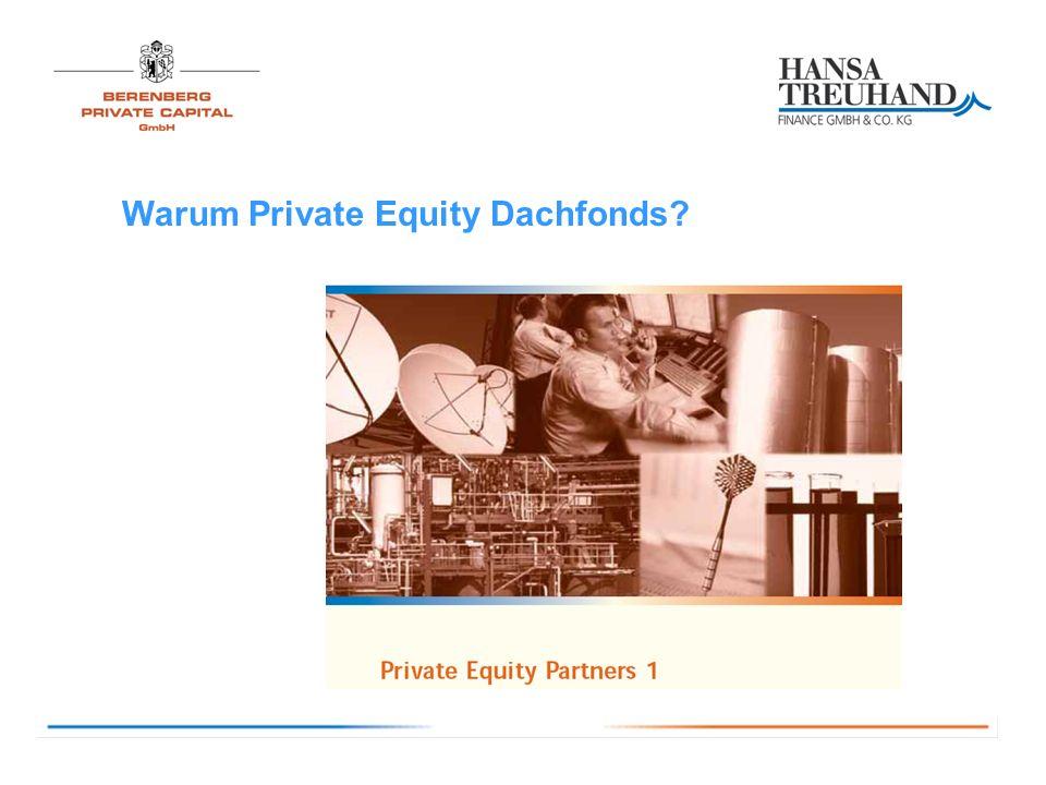 Warum Private Equity Dachfonds