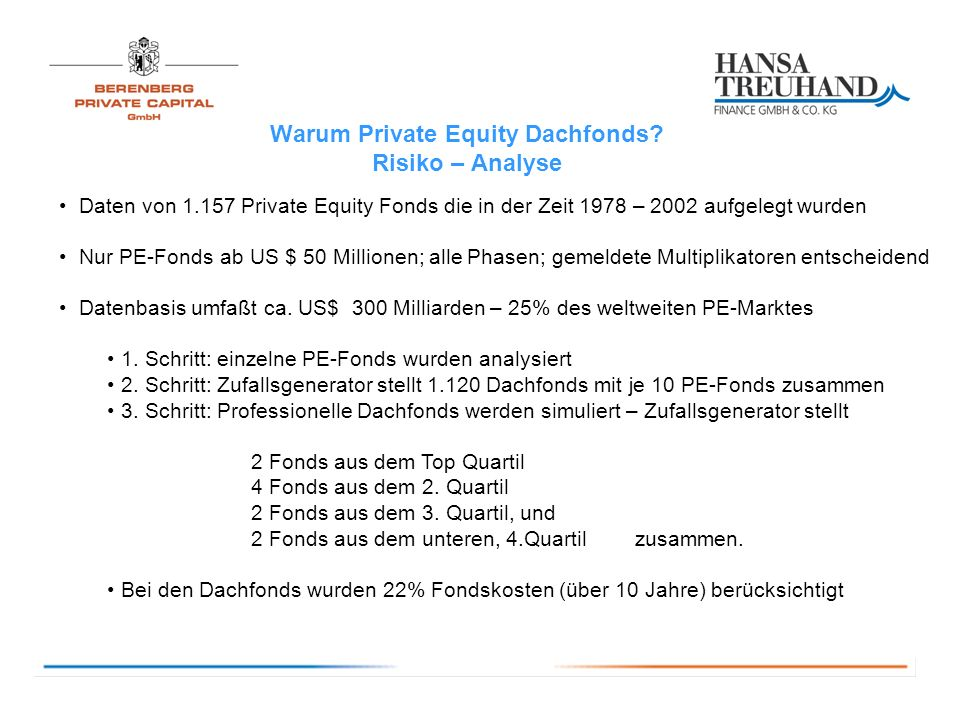 Warum Private Equity Dachfonds Risiko – Analyse