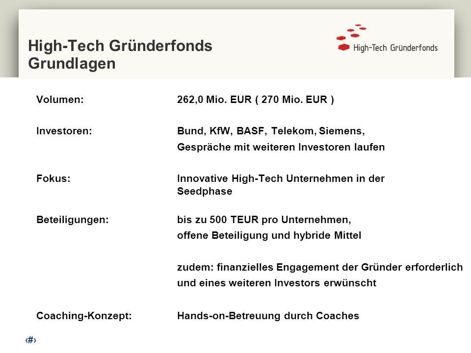 High-Tech Gründerfonds Grundlagen