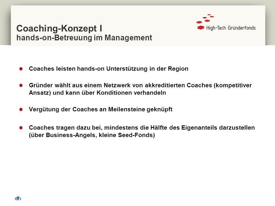Coaching-Konzept I hands-on-Betreuung im Management