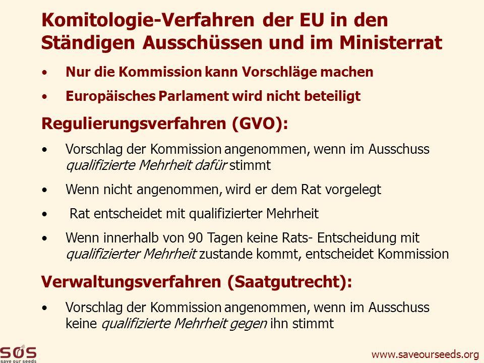 Komitologie-Verfahren der EU in den Ständigen Ausschüssen und im Ministerrat