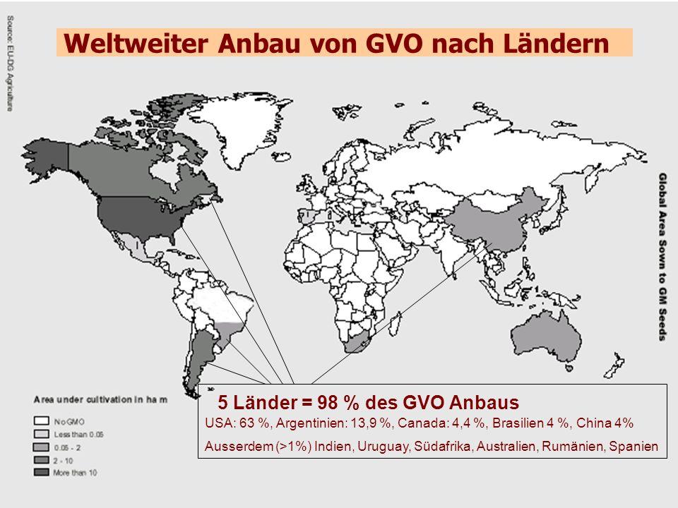 Weltweiter Anbau von GVO nach Ländern
