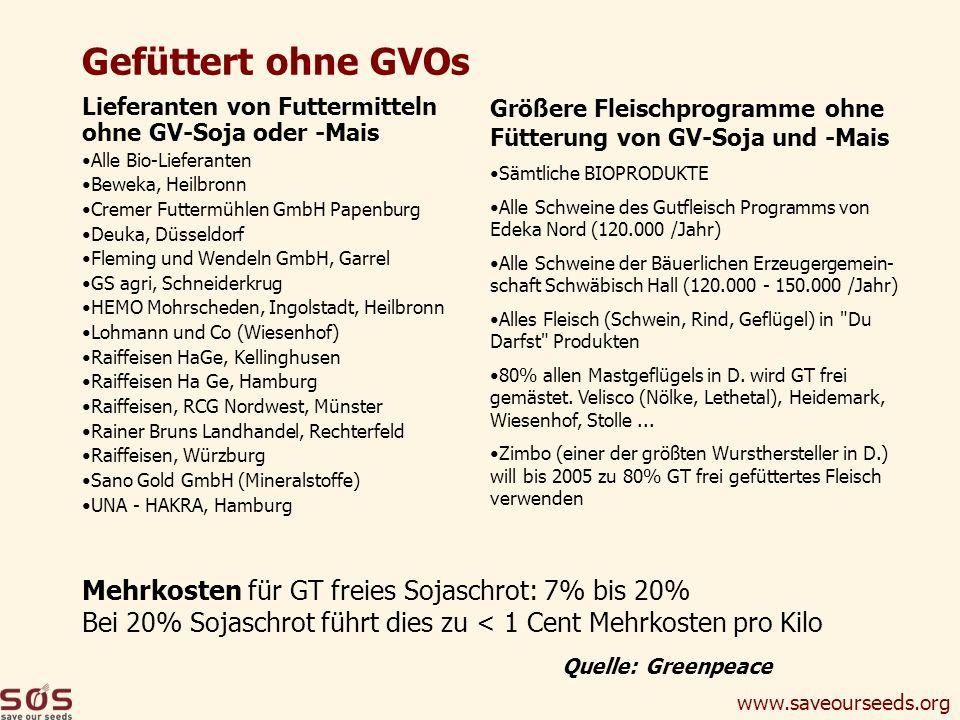 Gefüttert ohne GVOs Lieferanten von Futtermitteln ohne GV-Soja oder -Mais. Alle Bio-Lieferanten. Beweka, Heilbronn.