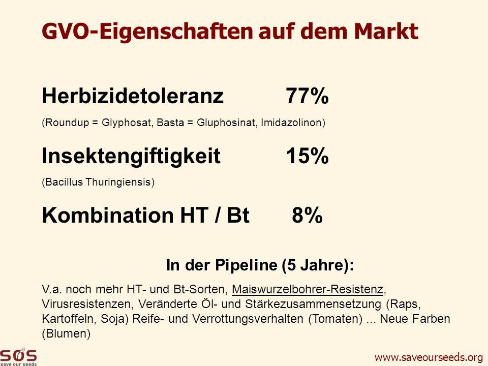GVO-Eigenschaften auf dem Markt