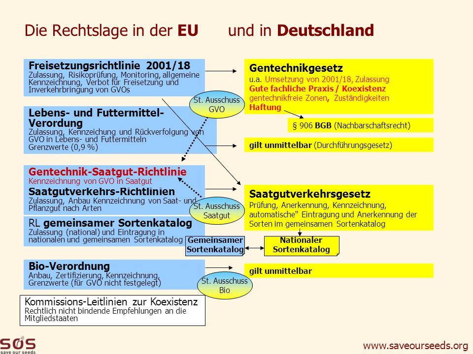 Die Rechtslage in der EU und in Deutschland
