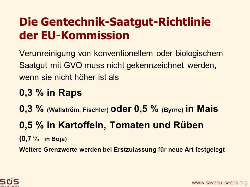 Die Gentechnik-Saatgut-Richtlinie der EU-Kommission