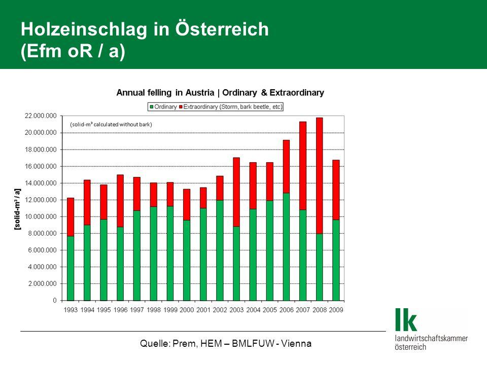 Holzeinschlag in Österreich (Efm oR / a)