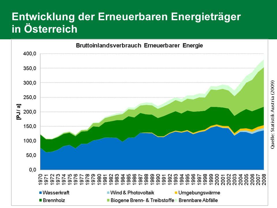 Entwicklung der Erneuerbaren Energieträger in Österreich