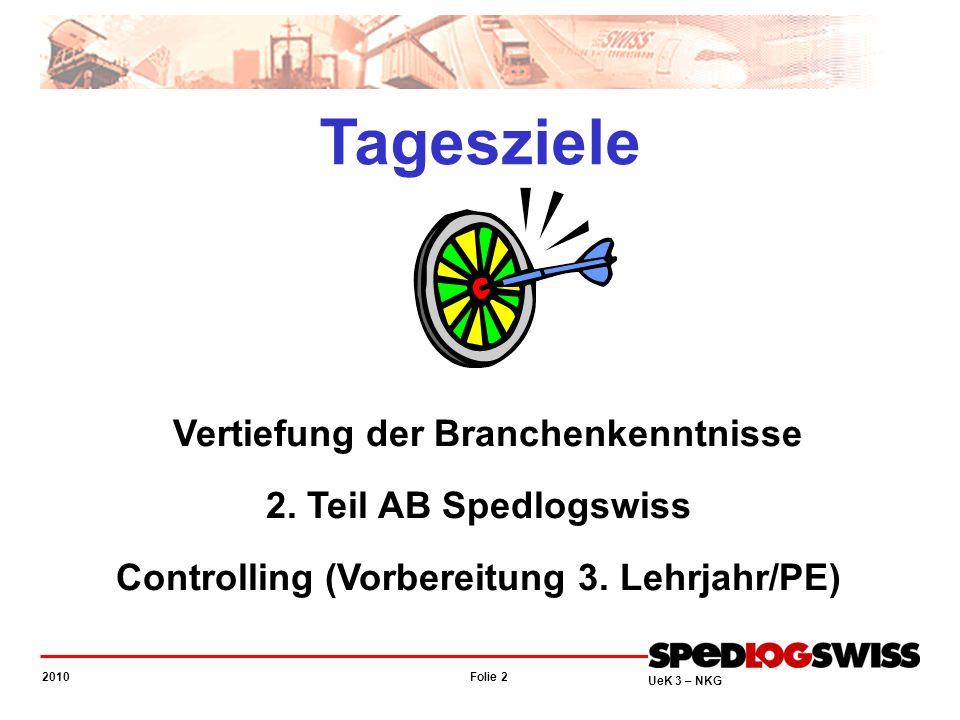 Tagesziele Vertiefung der Branchenkenntnisse 2. Teil AB Spedlogswiss Controlling (Vorbereitung 3. Lehrjahr/PE)