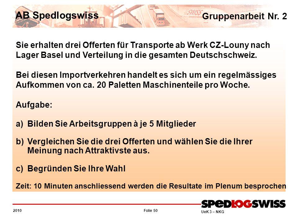 AB Spedlogswiss Gruppenarbeit Nr. 2