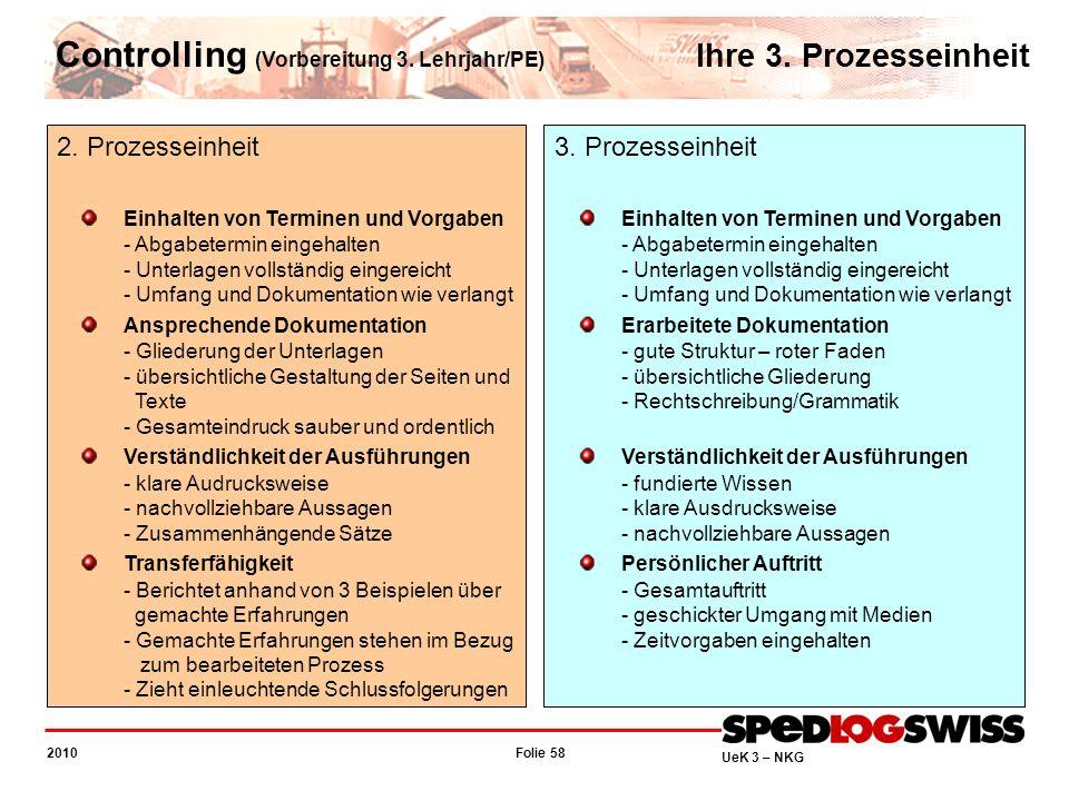 Controlling (Vorbereitung 3. Lehrjahr/PE)