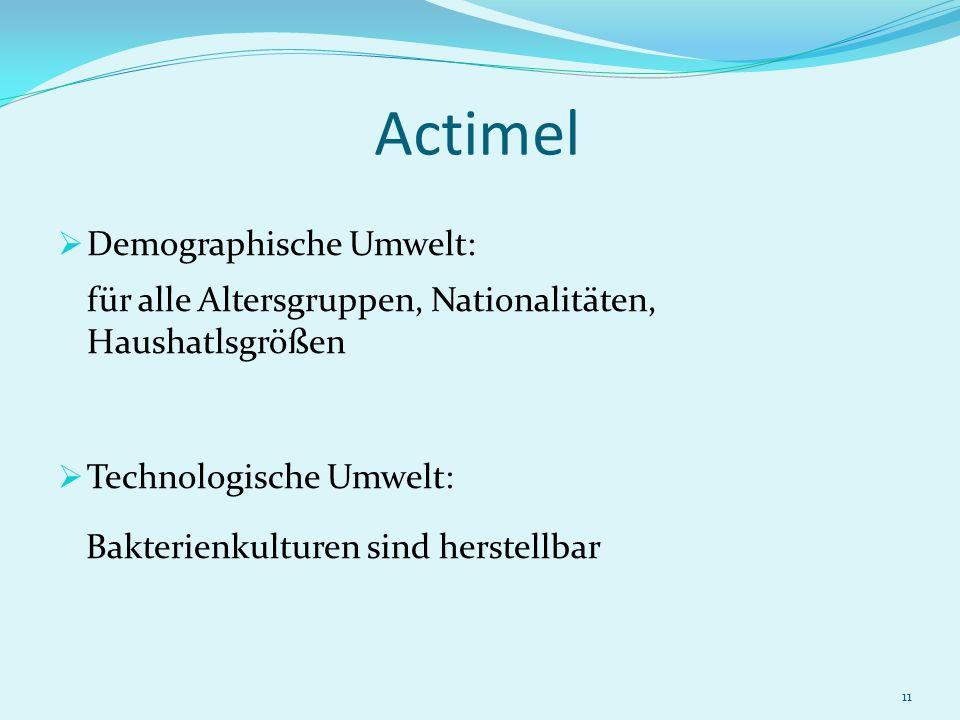 Actimel Demographische Umwelt: