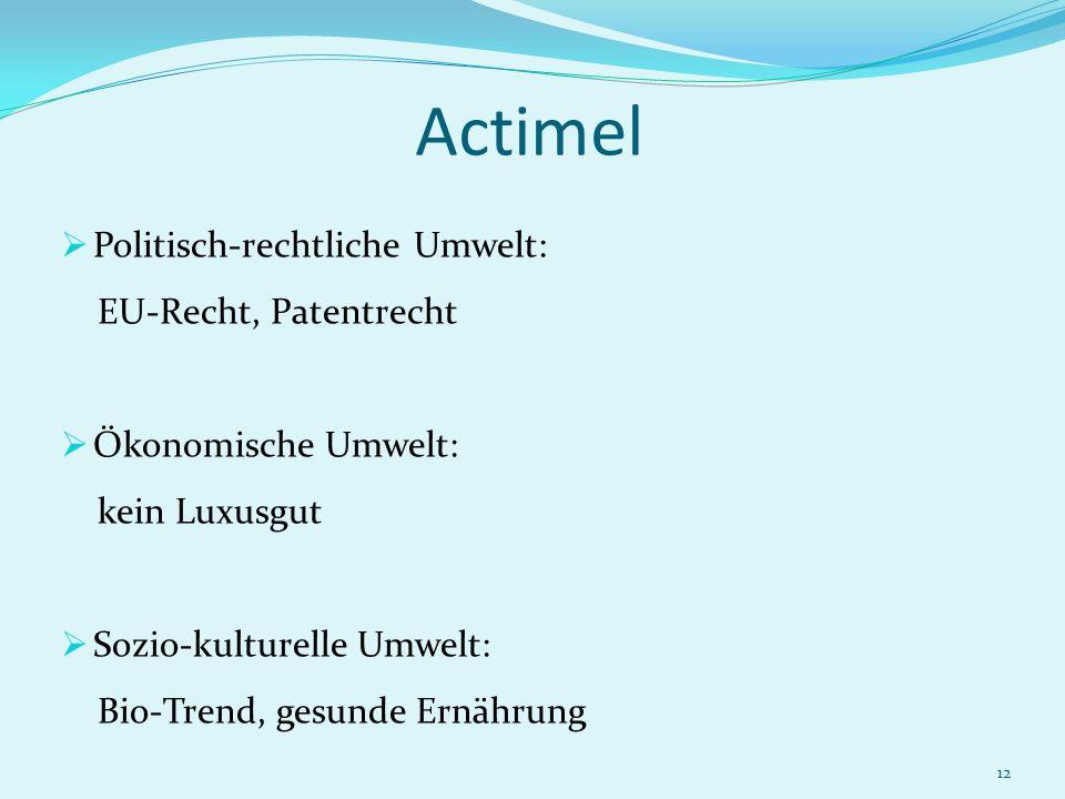 Actimel Politisch-rechtliche Umwelt: EU-Recht, Patentrecht