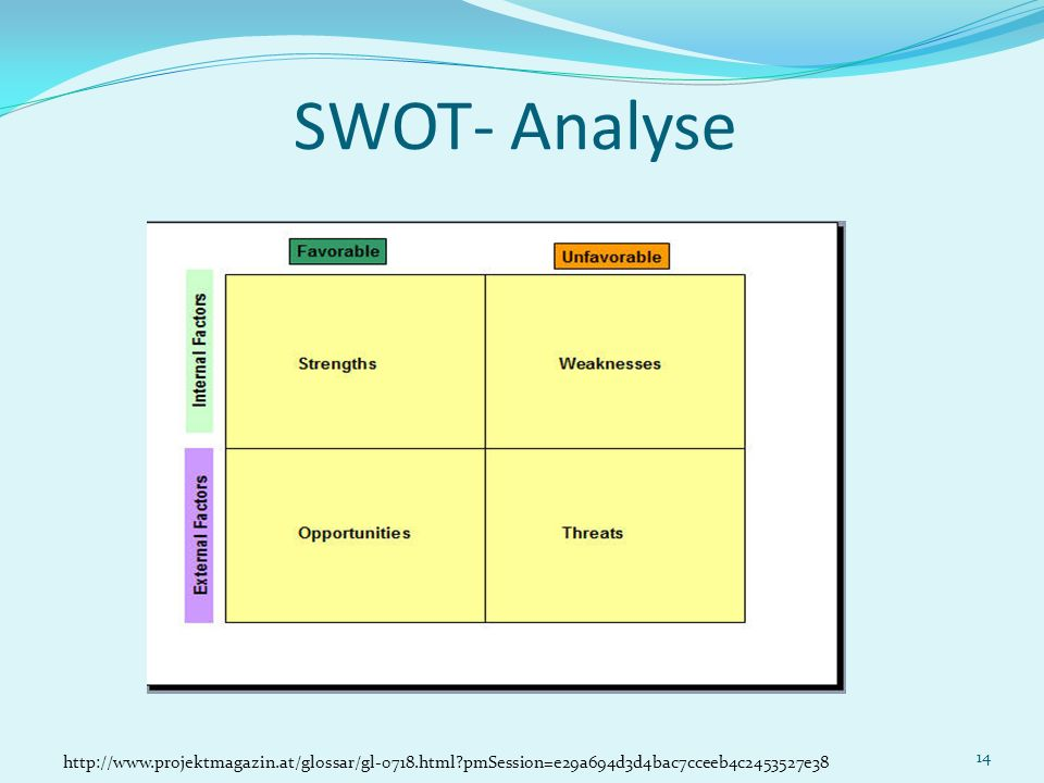 SWOT- Analyse http://www.projektmagazin.at/glossar/gl-0718.html pmSession=e29a694d3d4bac7cceeb4c2453527e38.