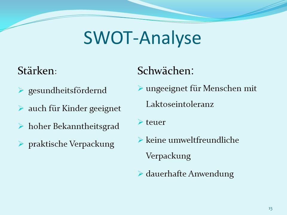 SWOT-Analyse Stärken: Schwächen: gesundheitsfördernd