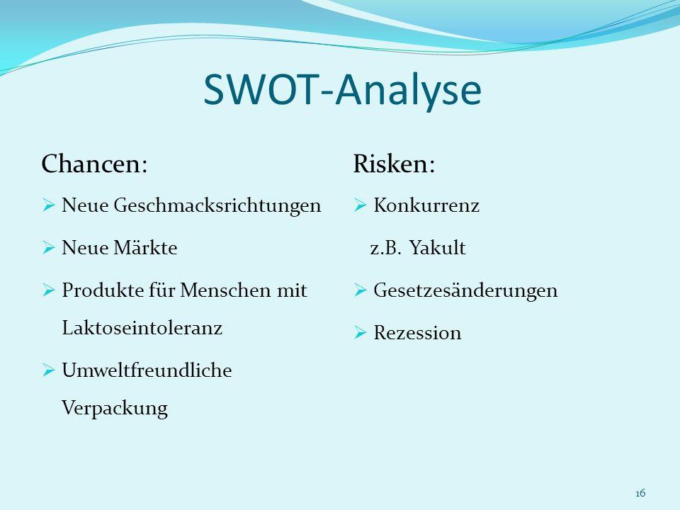 SWOT-Analyse Chancen: Risken: Neue Geschmacksrichtungen Neue Märkte