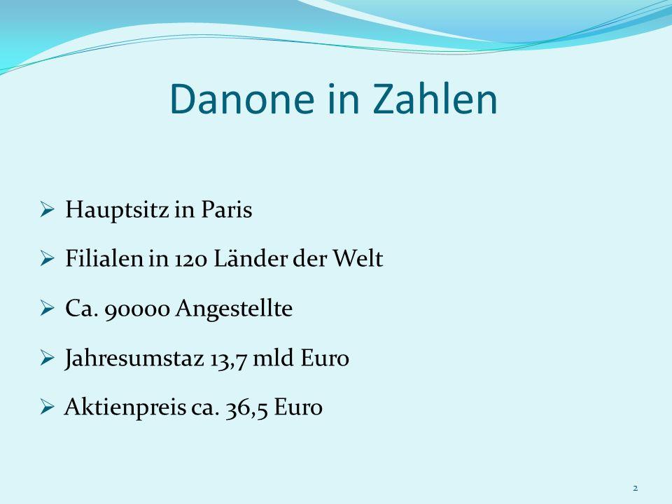 Danone in Zahlen Hauptsitz in Paris Filialen in 120 Länder der Welt