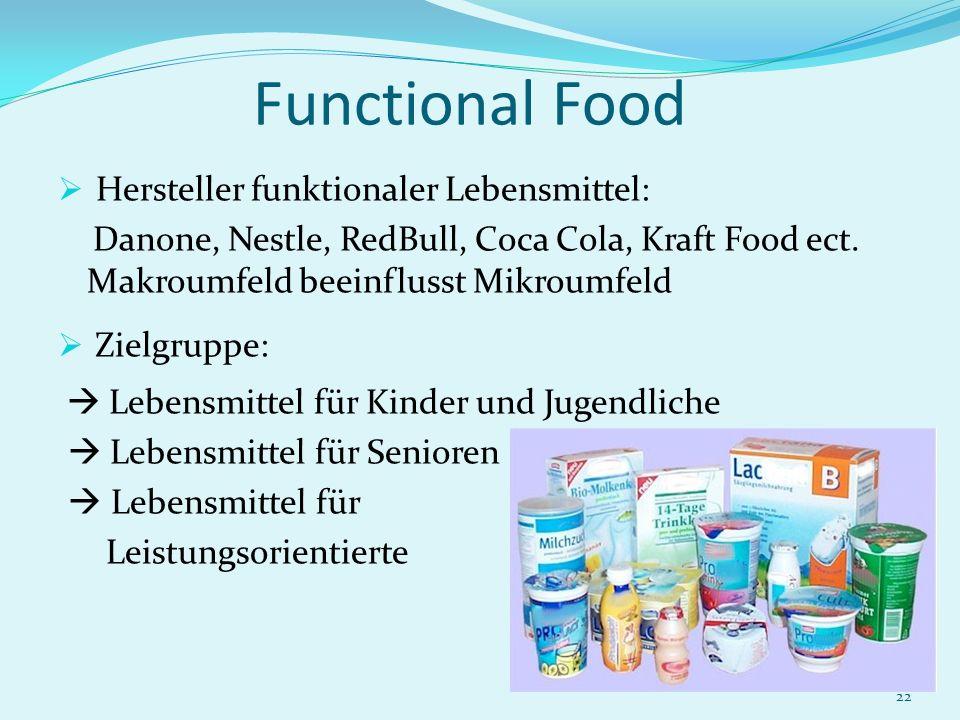 Functional Food Hersteller funktionaler Lebensmittel: