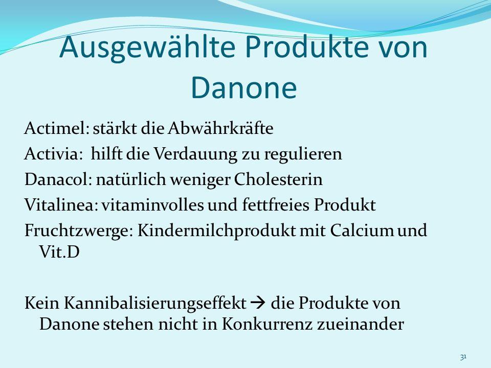 Ausgewählte Produkte von Danone