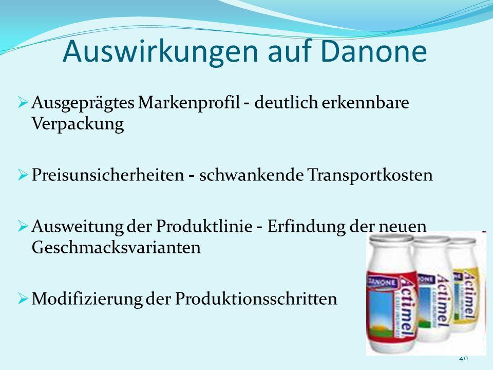 Auswirkungen auf Danone