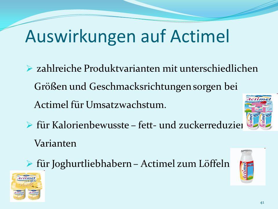 Auswirkungen auf Actimel