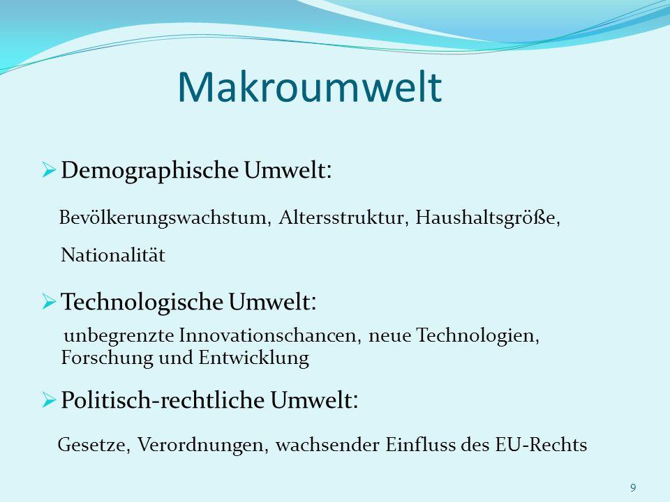 Makroumwelt Demographische Umwelt: Technologische Umwelt: