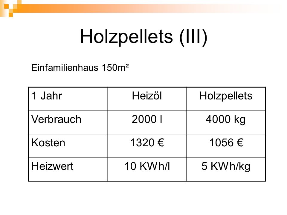 Holzpellets (III) 1 Jahr Heizöl Holzpellets Verbrauch 2000 l 4000 kg