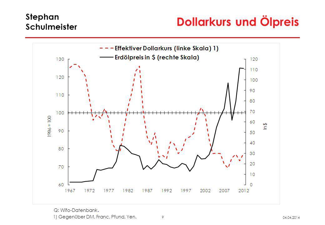 Aktienkurse in Deutschland, Großbritannien und den USA