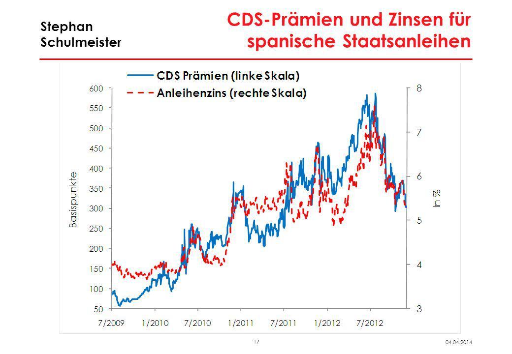 Zinsen für Staatsanleihen der großen Euro-Länder
