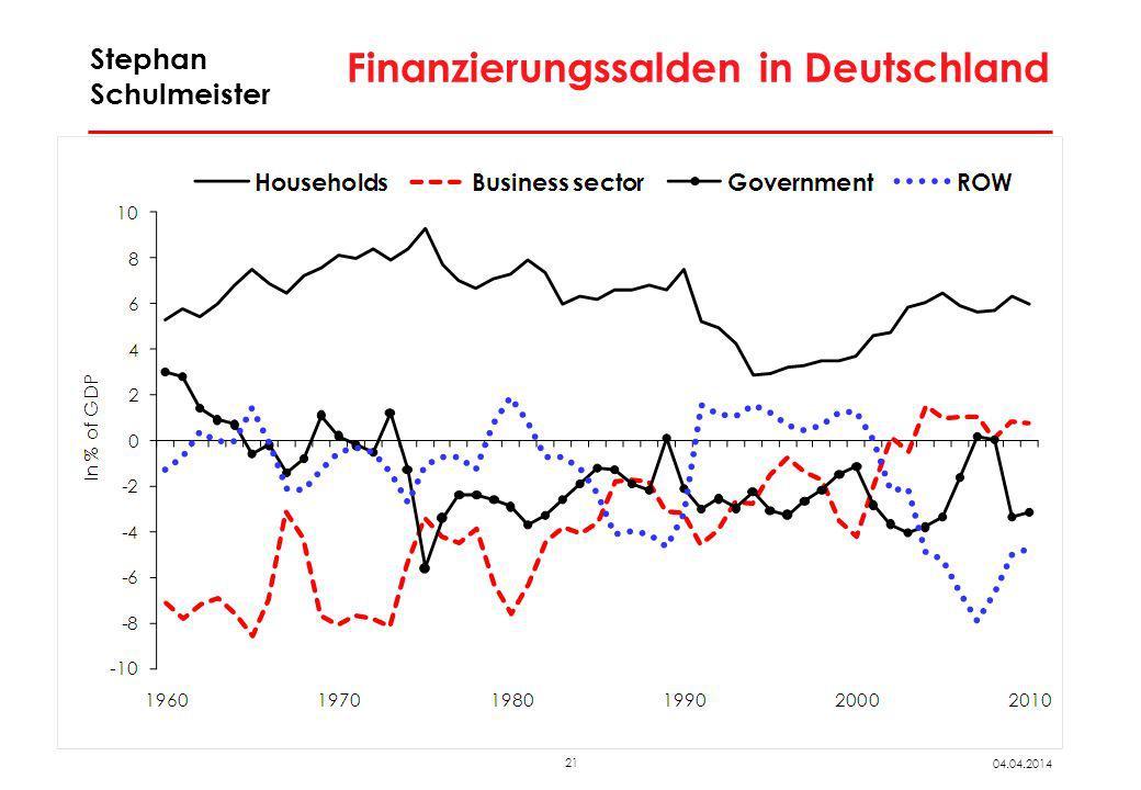 Staatsschuldenquoten