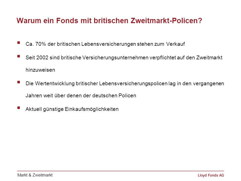 Warum ein Fonds mit britischen Zweitmarkt-Policen