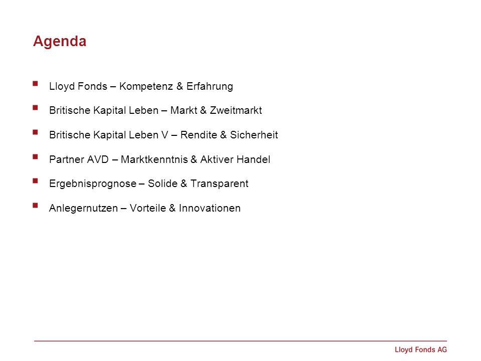 Agenda Lloyd Fonds – Kompetenz & Erfahrung