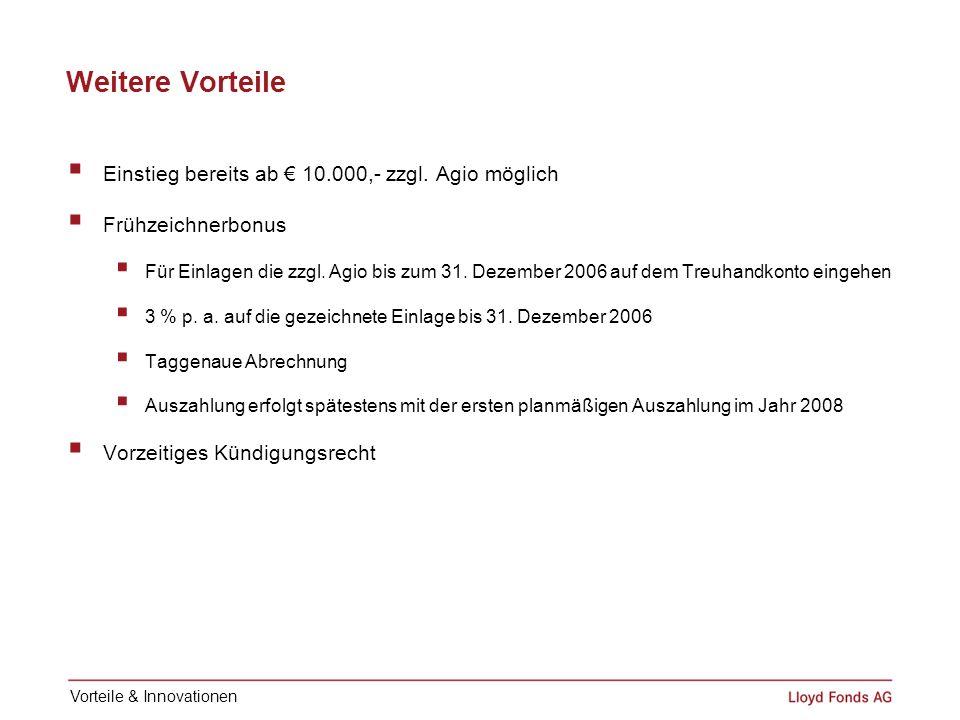 Weitere Vorteile Einstieg bereits ab € 10.000,- zzgl. Agio möglich