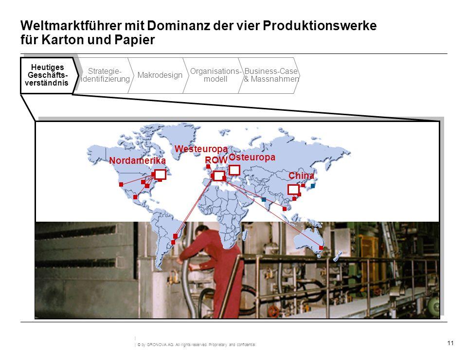 Weltmarktführer mit Dominanz der vier Produktionswerke für Karton und Papier