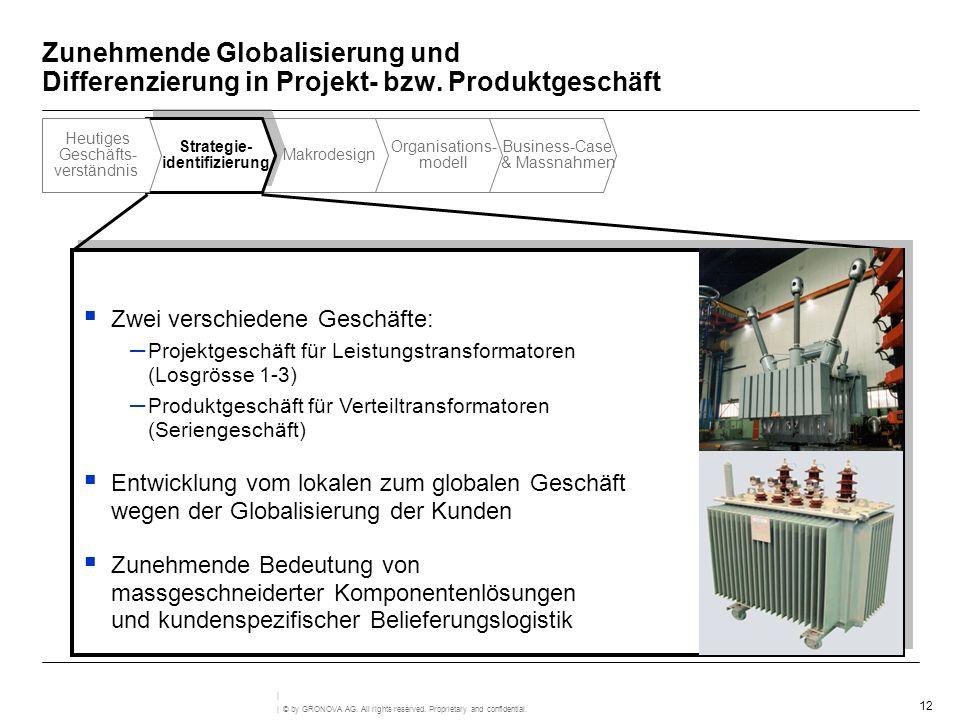 Zunehmende Globalisierung und Differenzierung in Projekt- bzw