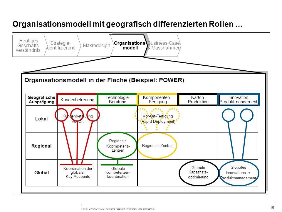 Organisationsmodell mit geografisch differenzierten Rollen …