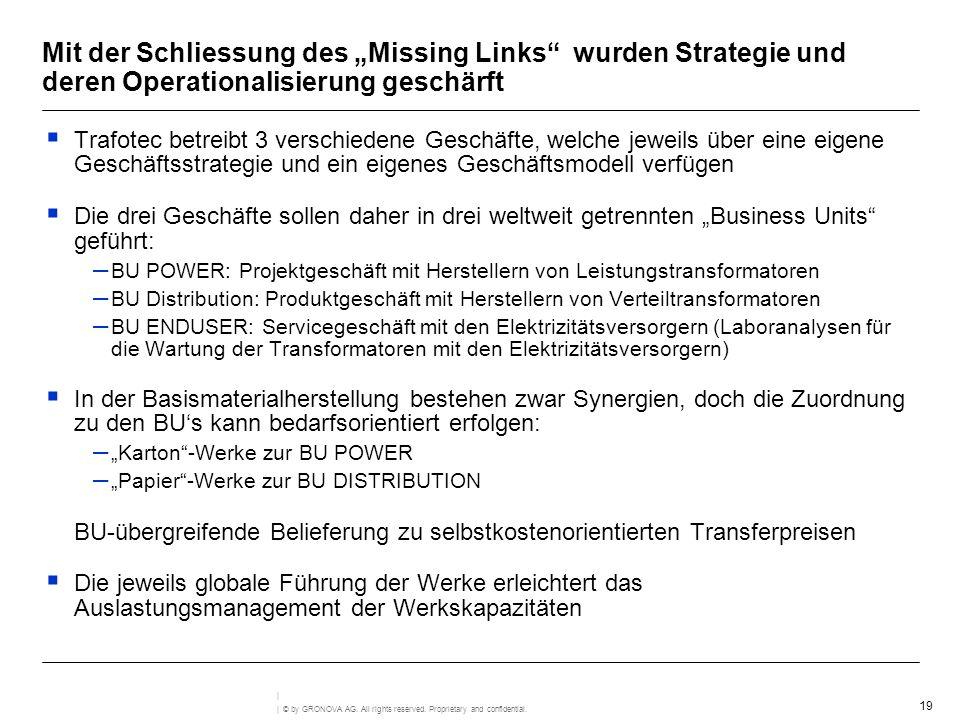 """Mit der Schliessung des """"Missing Links wurden Strategie und deren Operationalisierung geschärft"""