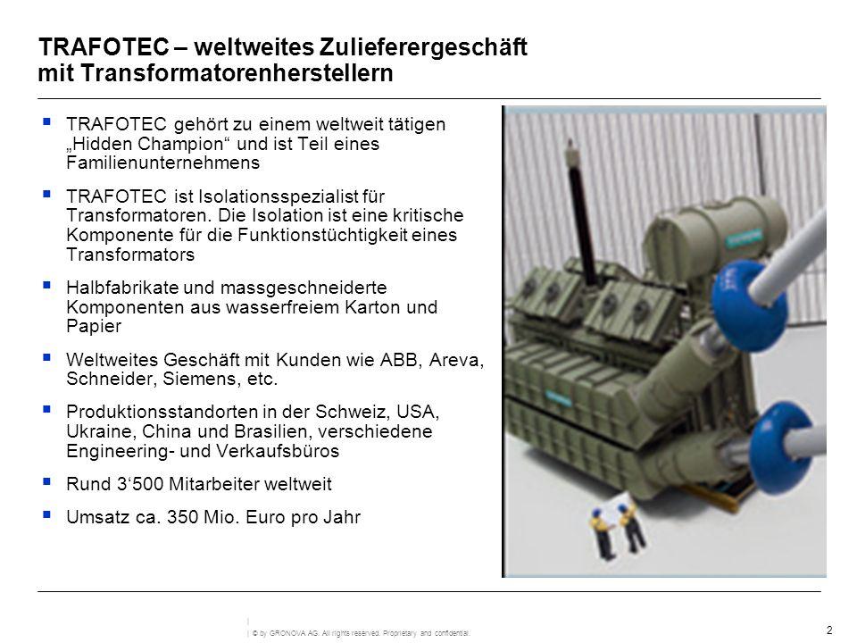 TRAFOTEC – weltweites Zulieferergeschäft mit Transformatorenherstellern