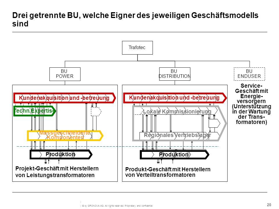 Drei getrennte BU, welche Eigner des jeweiligen Geschäftsmodells sind
