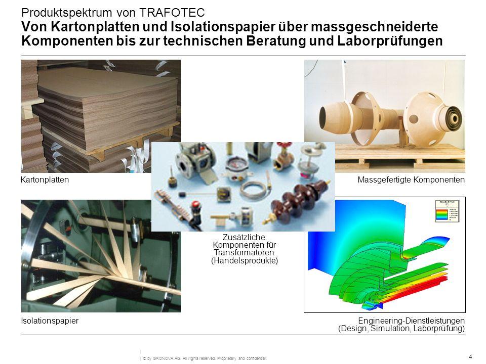 Zusätzliche Komponenten für Transformatoren