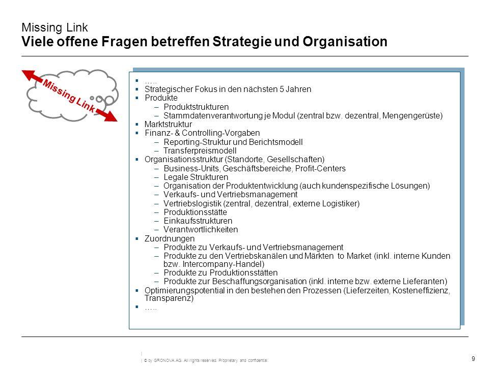Missing Link Viele offene Fragen betreffen Strategie und Organisation