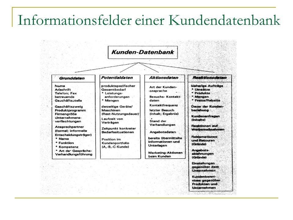Informationsfelder einer Kundendatenbank