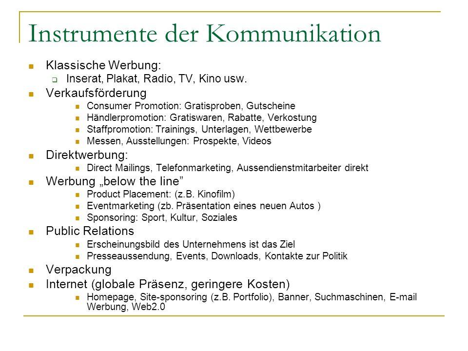 Instrumente der Kommunikation