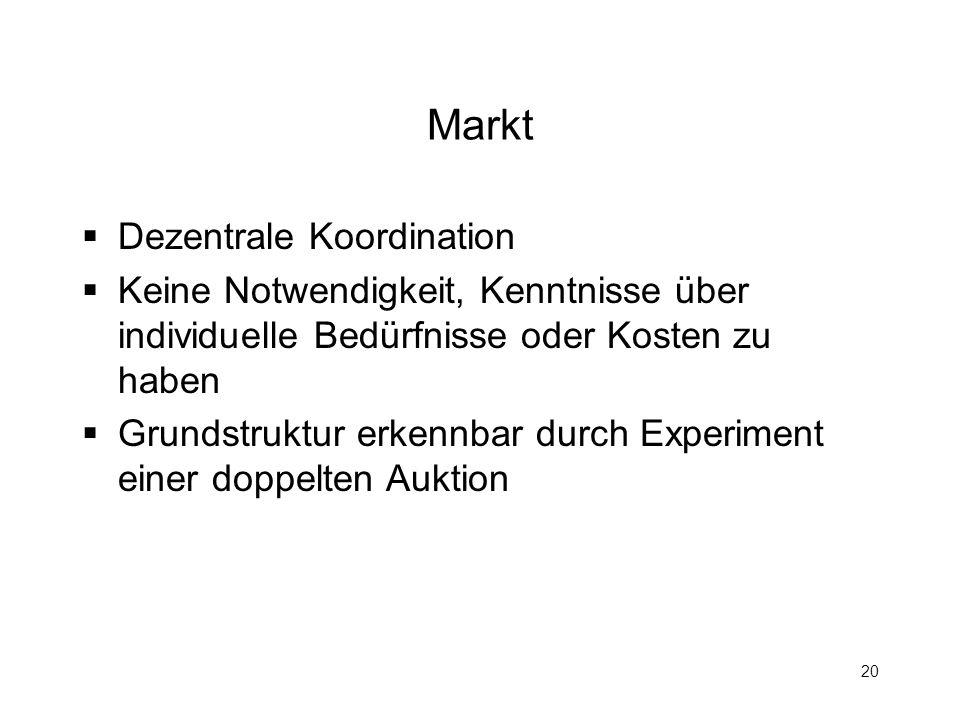 Markt Dezentrale Koordination