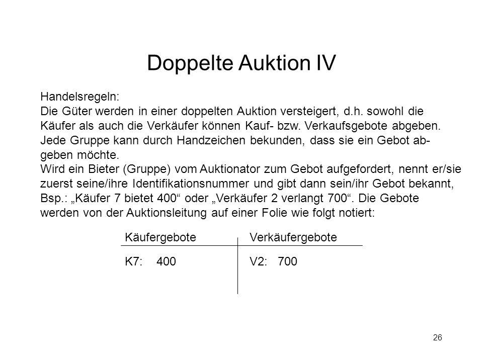 Doppelte Auktion IV Handelsregeln: Die Güter werden in einer doppelten Auktion versteigert, d.h. sowohl die.