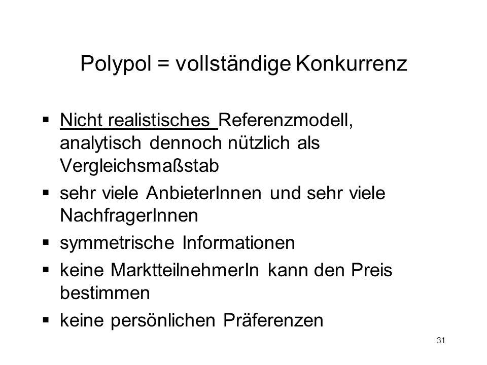 Polypol = vollständige Konkurrenz