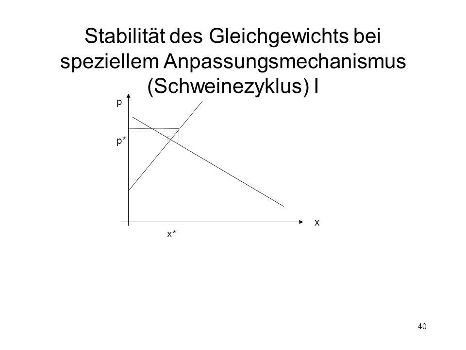 Stabilität des Gleichgewichts bei speziellem Anpassungsmechanismus (Schweinezyklus) I